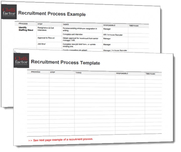 Recruitment Process template