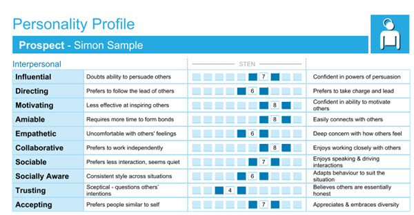 Personality Profile Assessment